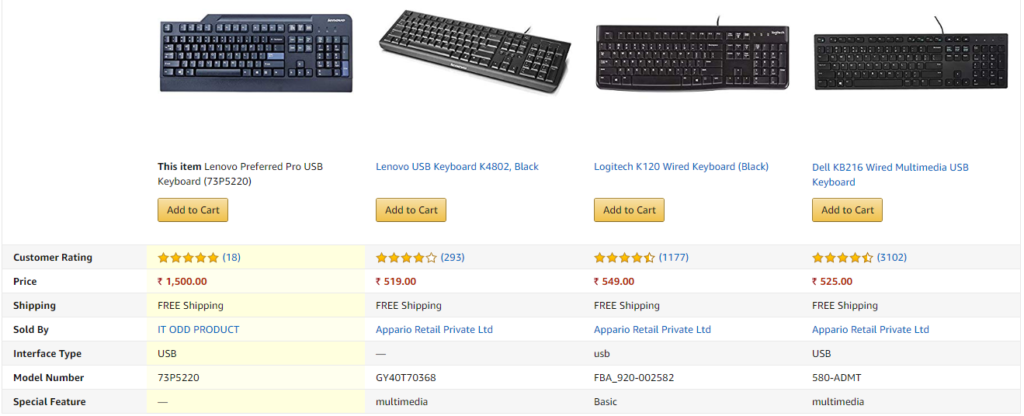 Amazon product comparison - ecommerce product management