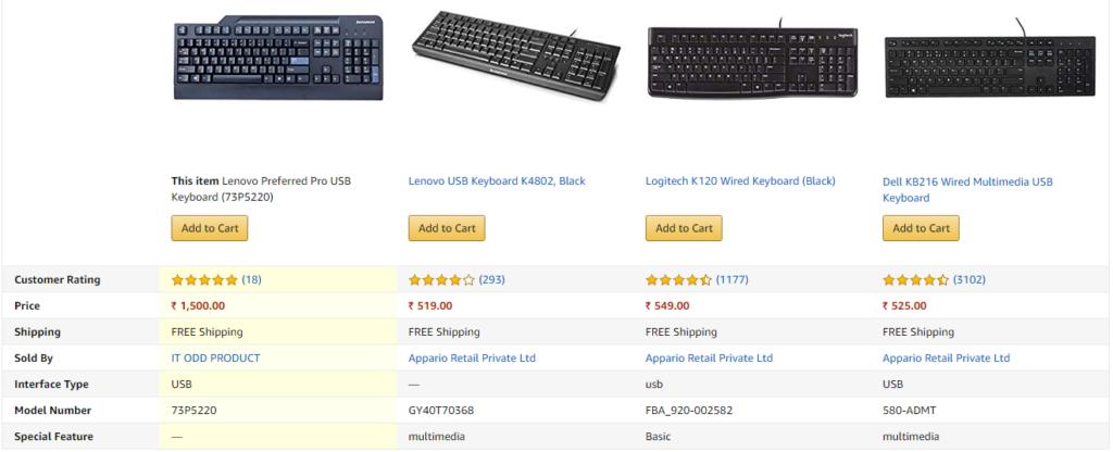 Amazon product comparison - ecommerce product management