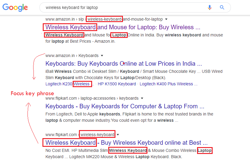 Google SEO - importance of a product page