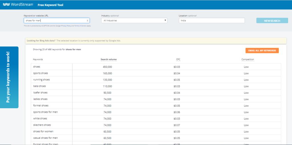 keyword tool - E-commerce Store Optimization